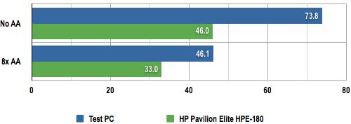 HP Pavilion Elite HPE-180