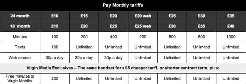 Virgin Media Tariffs