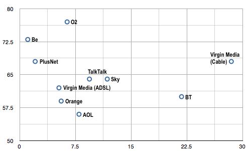 Broadband Expert Survey