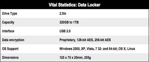Origin DataLocker