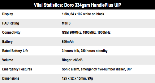 Doro 334gsm HandlePlus IUP
