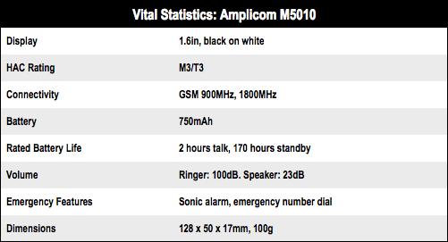 Amplicom M5010