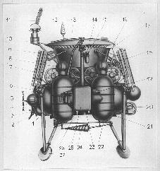 Soviet design pic of a Lunokhod rover packaged aboard its lander. Credit: NASA