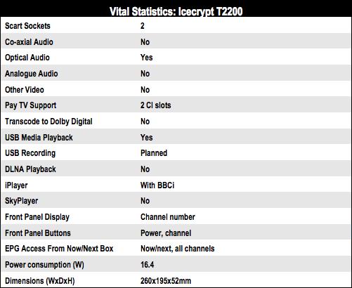 DVB Grouptest