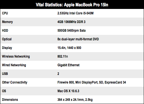 MacBook Pro 15in