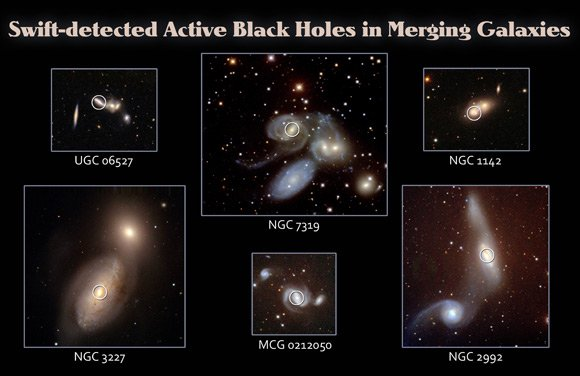 Optical view of merging galaxies with AGN circled. Pic: NASA