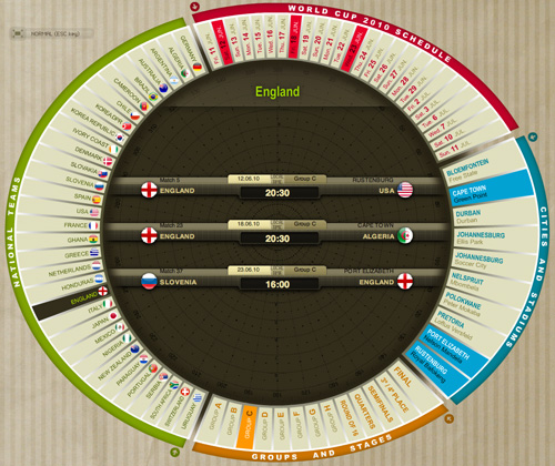 World Cup 2010 Interactive Calendar