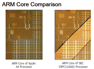 Cores compared