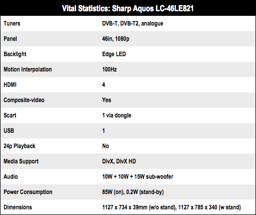 Sharp Aquos LC-46LE821E