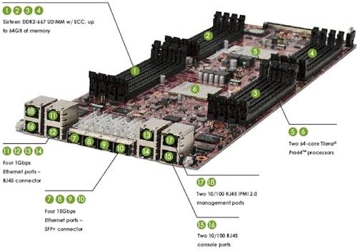 Quanta SQ2 TilePro64 Motherboard