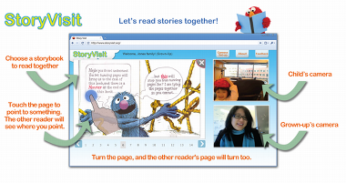 Screen shot of story visit