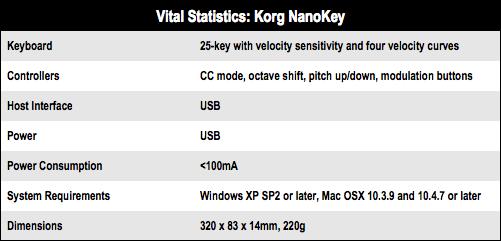 NanoKey M1