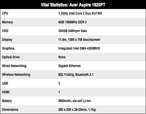 Acer Aspire 1825PT