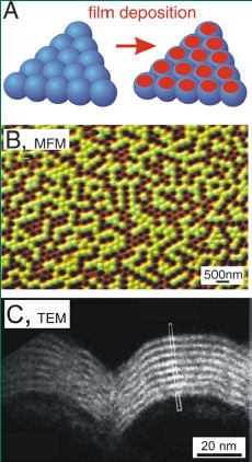 TERAMAGSTOR nanospheres