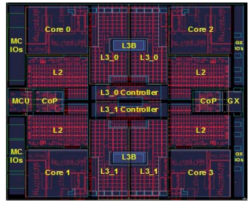 zEnterprise 196 Mainframe CPU