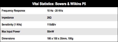 Bowers & Wilkins P5