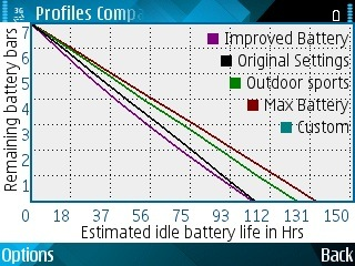 Battery Extender Pro