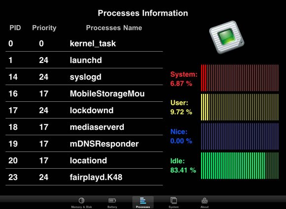 SystemInfo for iPad