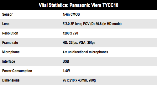 Panasonic TY-CC10