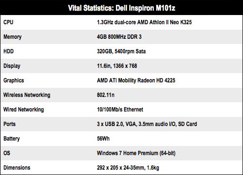Dell Inspiron M101z