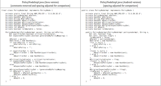 Oracle Google code comparison