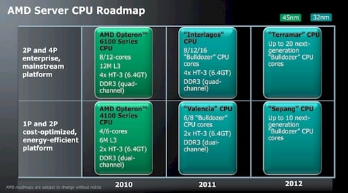 AMD's Opteron Server Chip Roadmap