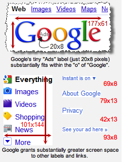 Google ads label comparison