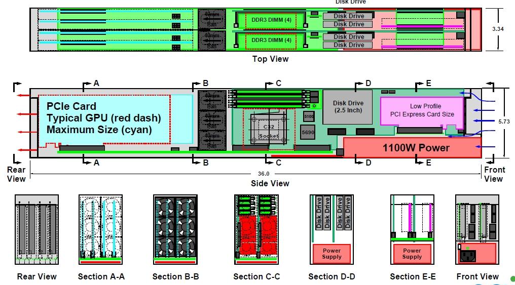 SGI Prism XL Stick Schematic
