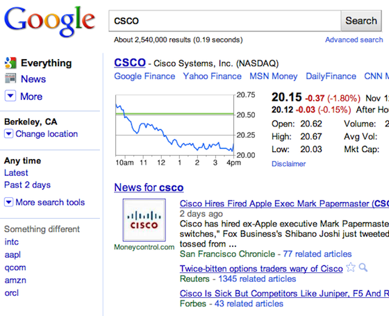 Google CSCO search