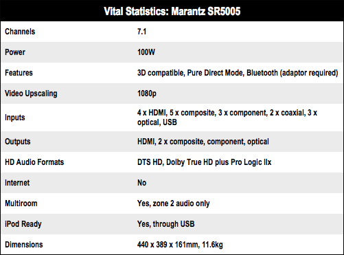 Marantz SR5005