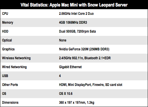 Mac Mini with Snow Leopard Serve
