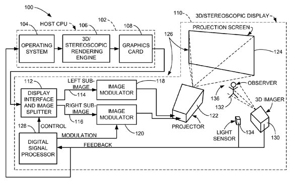 Apple 3D projector patent illustra
