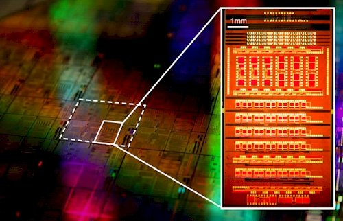 IBMs Sniper silicon nanophotonics chip project