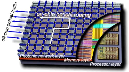 Conceptual rendering of a stacked chip with nanophotonic interconnects