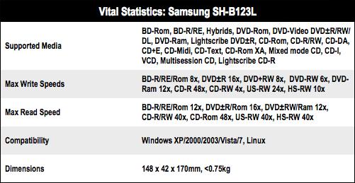 Samsung SH-B123