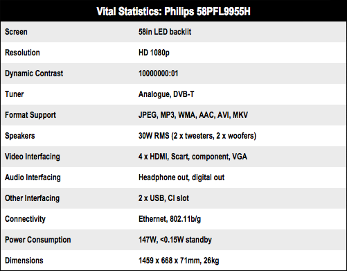 Philips 58PFL9955H