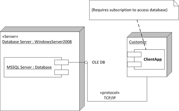 Neternity kens magnificent seven diagram the register it application diagrams ccuart Choice Image