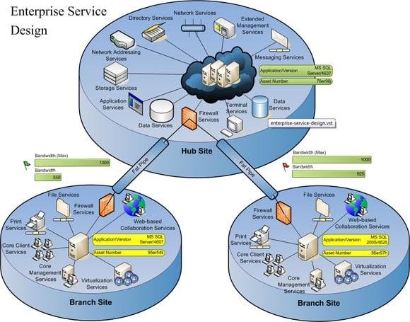 visio web service diagram visio free engine image for