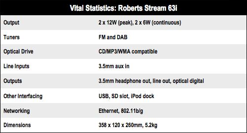 Roberts Stream 63i