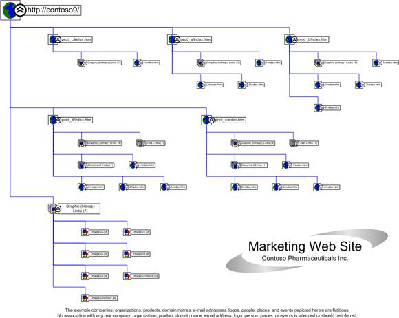 Diagramming For Web Development The Register