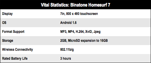 Binatone Homesurf 7