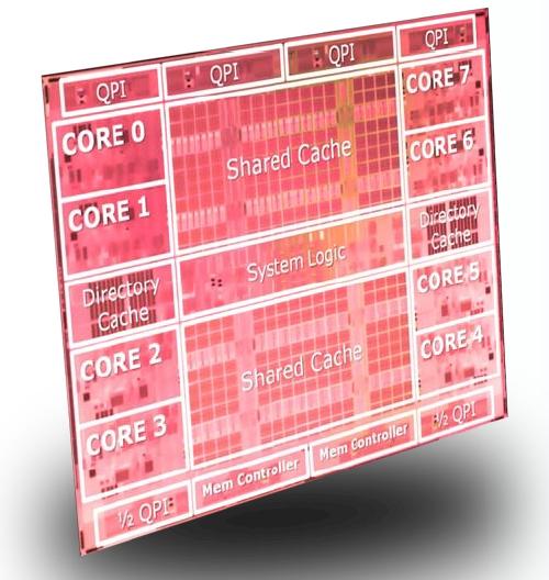Intel Poulson Itanium Die