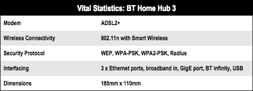 BT Home Hub 3