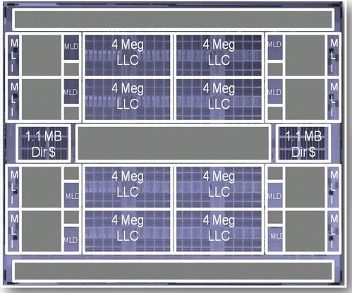 Intel Poulson Itanium cache layout