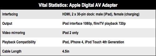 Apple Digital AV Adapter