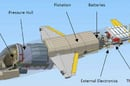 The components of the Deep Flight Challenger. Image: Deep Flight