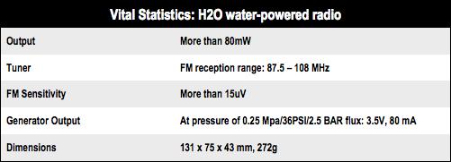 H2O water-powered radio