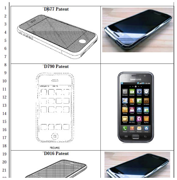 Apple design patents (left) and Samsung smartphones (right)