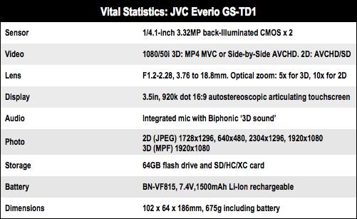 JVC Everio GS-TD1 3D camcorder