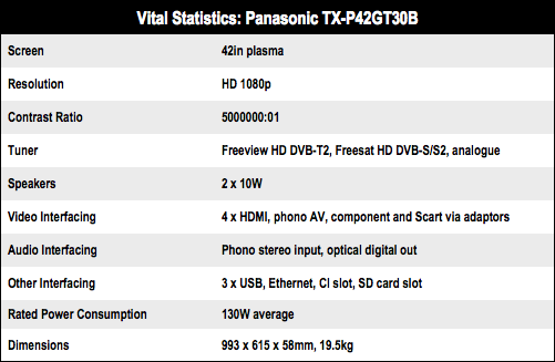 Panasonic TX-P42GT30B